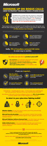1513.MSFT-PhoneScam-Infographic-FINAL
